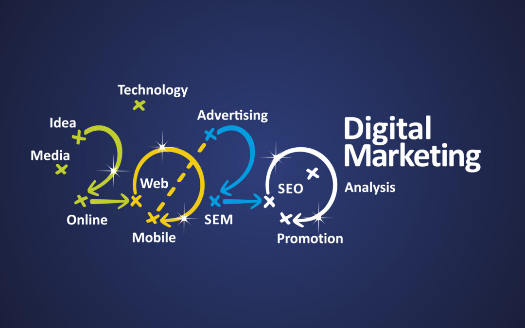 These are six effective digital marketing strategies for increasing brand awareness and recognition.
